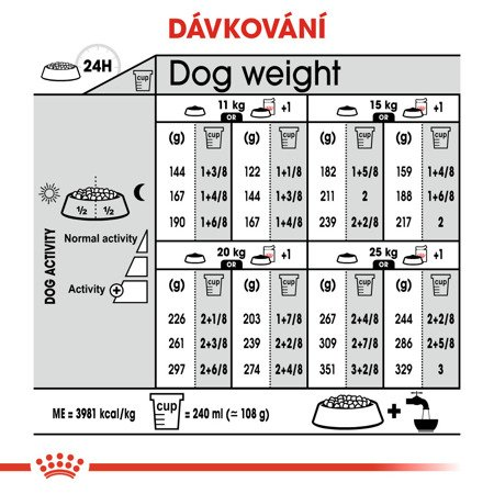 ROYAL CANIN Medium Dermacomfort 10kg