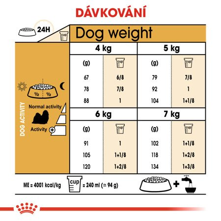 ROYAL CANIN Shih Tzu Adult 7,5kg