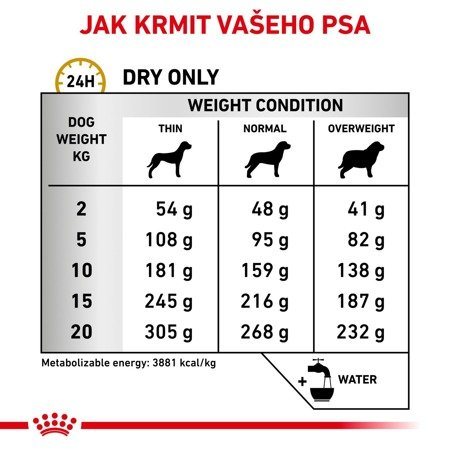 Royal Canin VD Urinary S/O LP 2kg