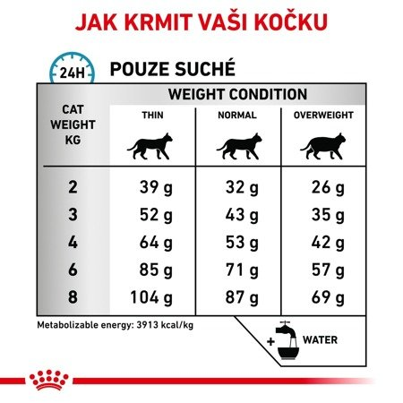 Royal Canin Veterinary Diet Feline Anallergenic 2kg